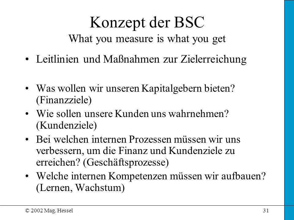 © 2002 Mag. Hessel31 Konzept der BSC What you measure is what you get Leitlinien und Maßnahmen zur Zielerreichung Was wollen wir unseren Kapitalgebern