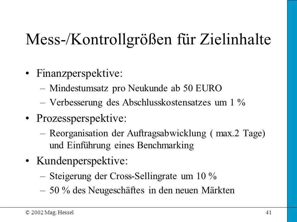 © 2002 Mag. Hessel41 Mess-/Kontrollgrößen für Zielinhalte Finanzperspektive: –Mindestumsatz pro Neukunde ab 50 EURO –Verbesserung des Abschlusskostens