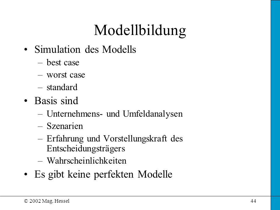 © 2002 Mag. Hessel44 Modellbildung Simulation des Modells –best case –worst case –standard Basis sind –Unternehmens- und Umfeldanalysen –Szenarien –Er