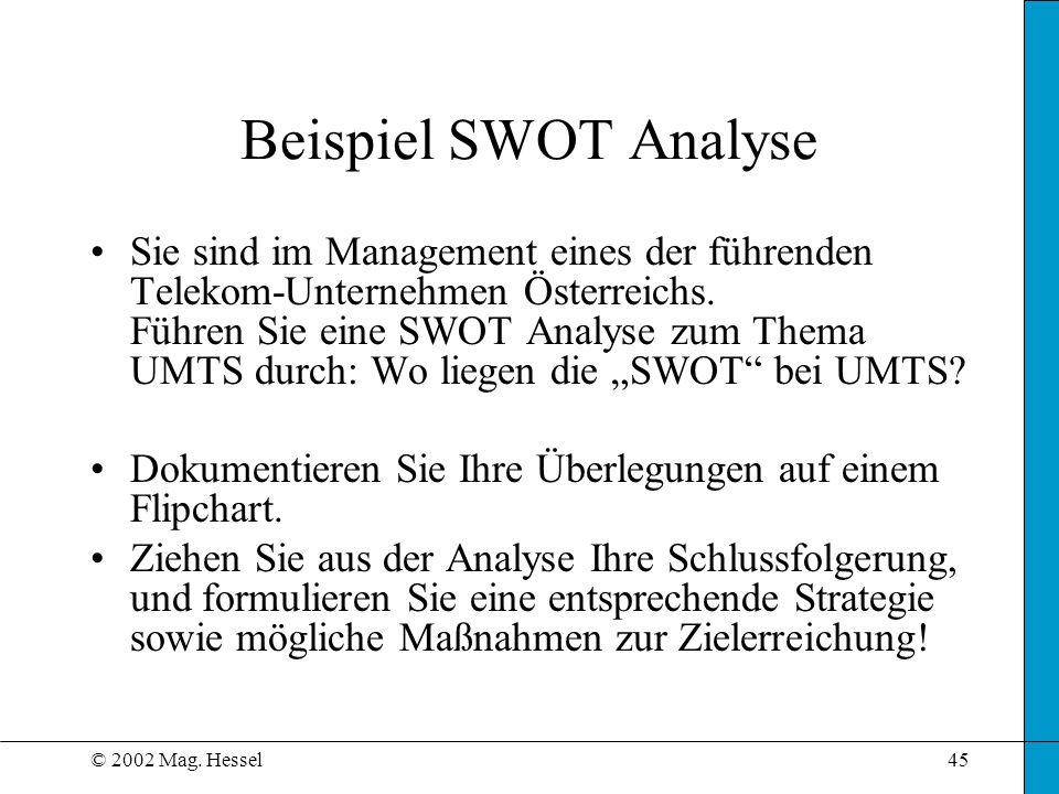 © 2002 Mag. Hessel45 Beispiel SWOT Analyse Sie sind im Management eines der führenden Telekom-Unternehmen Österreichs. Führen Sie eine SWOT Analyse zu