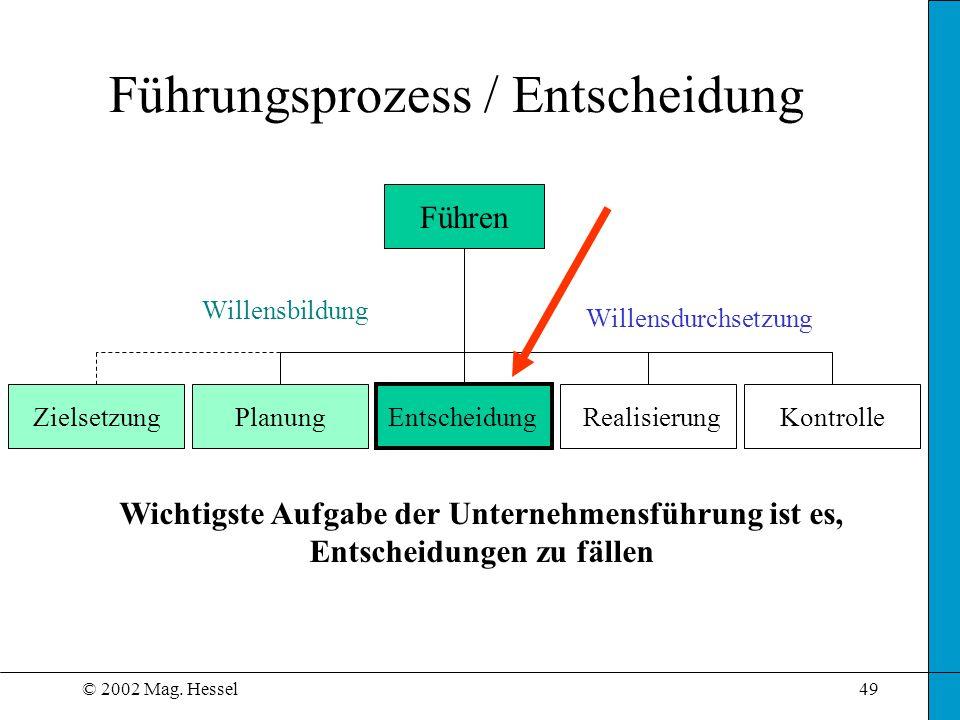 © 2002 Mag. Hessel49 Führungsprozess / Entscheidung Führen ZielsetzungPlanung Entscheidung Willensdurchsetzung Willensbildung RealisierungKontrolle Wi