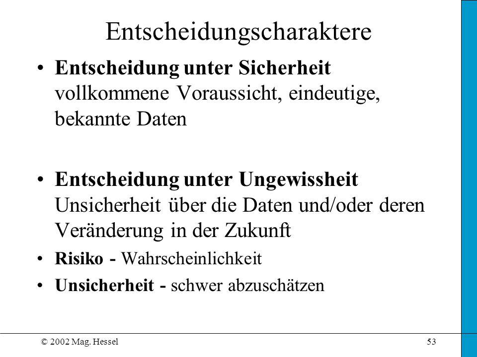 © 2002 Mag. Hessel53 Entscheidungscharaktere Entscheidung unter Sicherheit vollkommene Voraussicht, eindeutige, bekannte Daten Entscheidung unter Unge