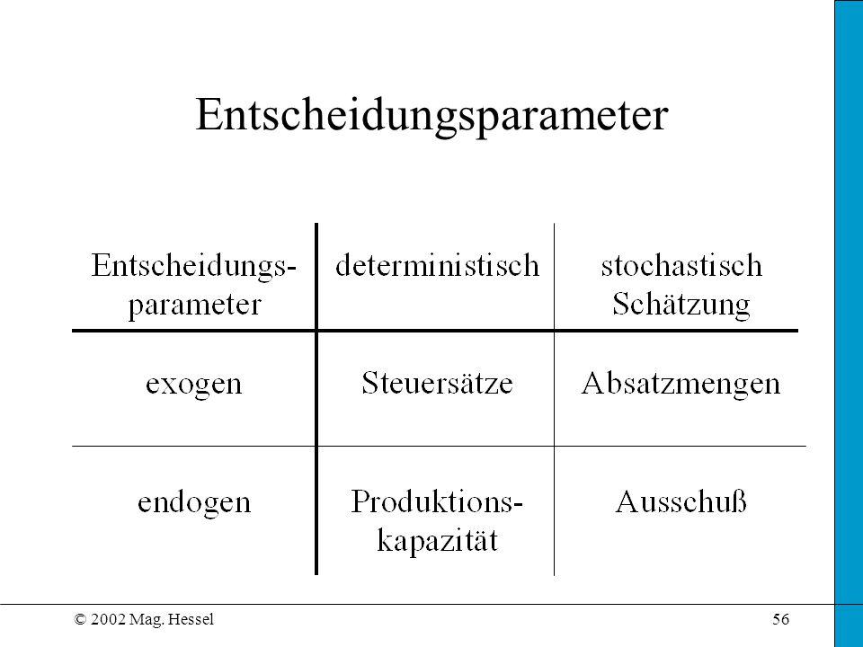 © 2002 Mag. Hessel56 Entscheidungsparameter