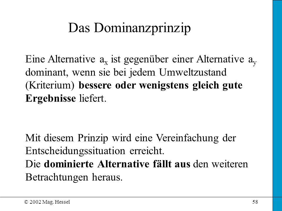 © 2002 Mag. Hessel58 Eine Alternative a x ist gegenüber einer Alternative a y dominant, wenn sie bei jedem Umweltzustand (Kriterium) bessere oder weni