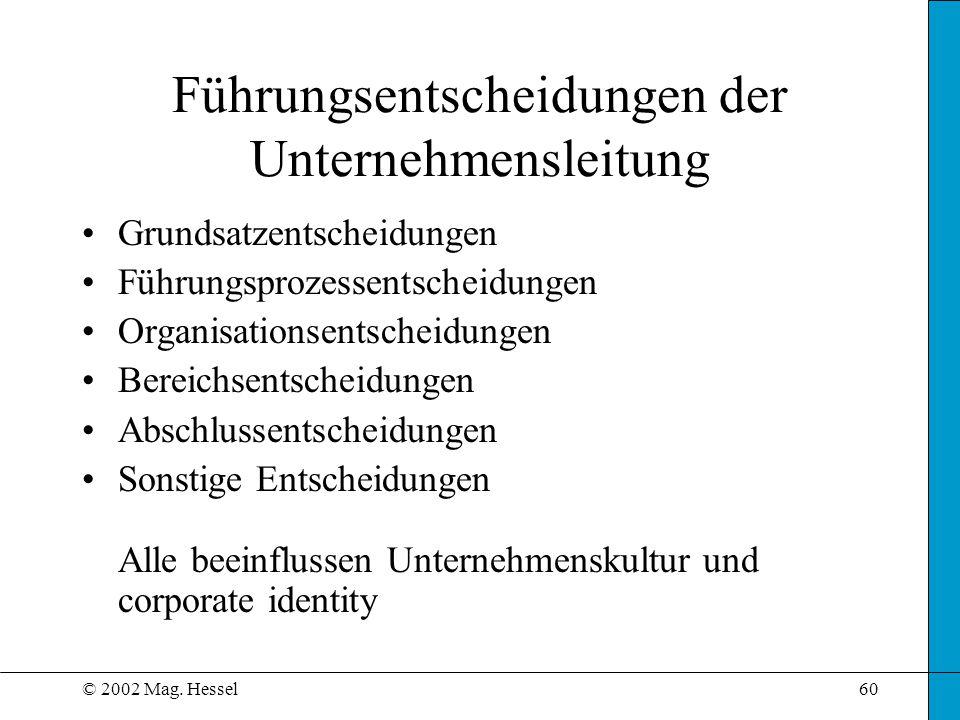 © 2002 Mag. Hessel60 Führungsentscheidungen der Unternehmensleitung Grundsatzentscheidungen Führungsprozessentscheidungen Organisationsentscheidungen