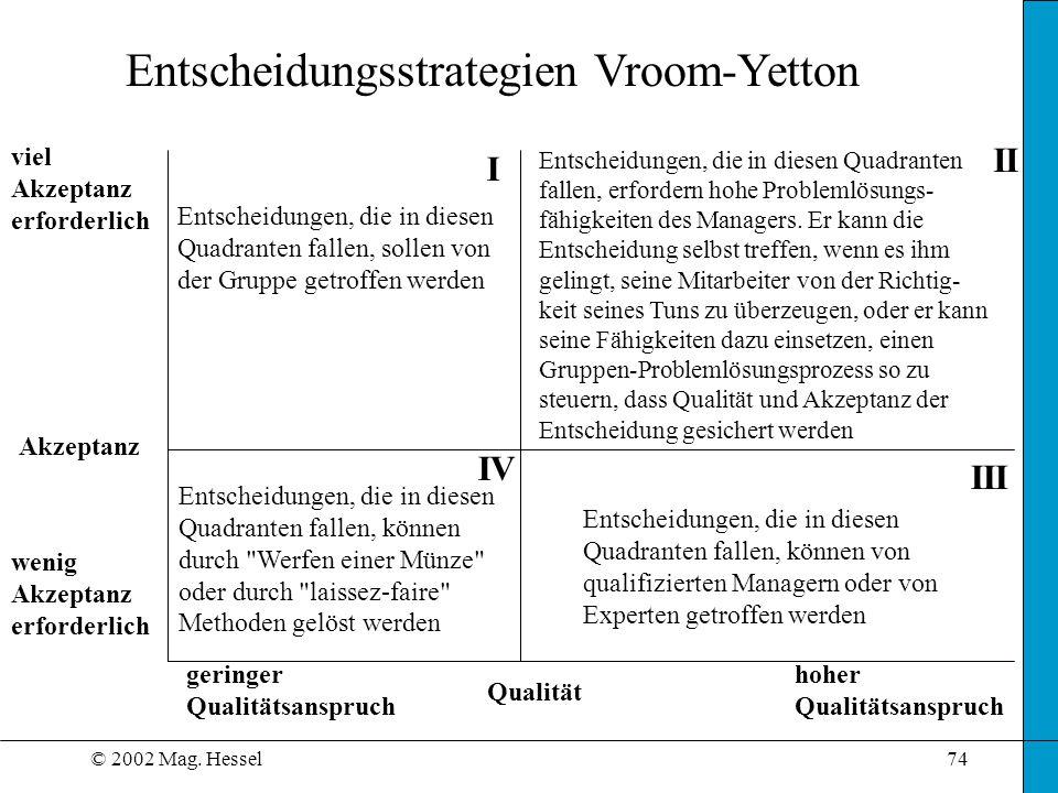 © 2002 Mag. Hessel74 Entscheidungsstrategien Vroom-Yetton Entscheidungen, die in diesen Quadranten fallen, sollen von der Gruppe getroffen werden Ents