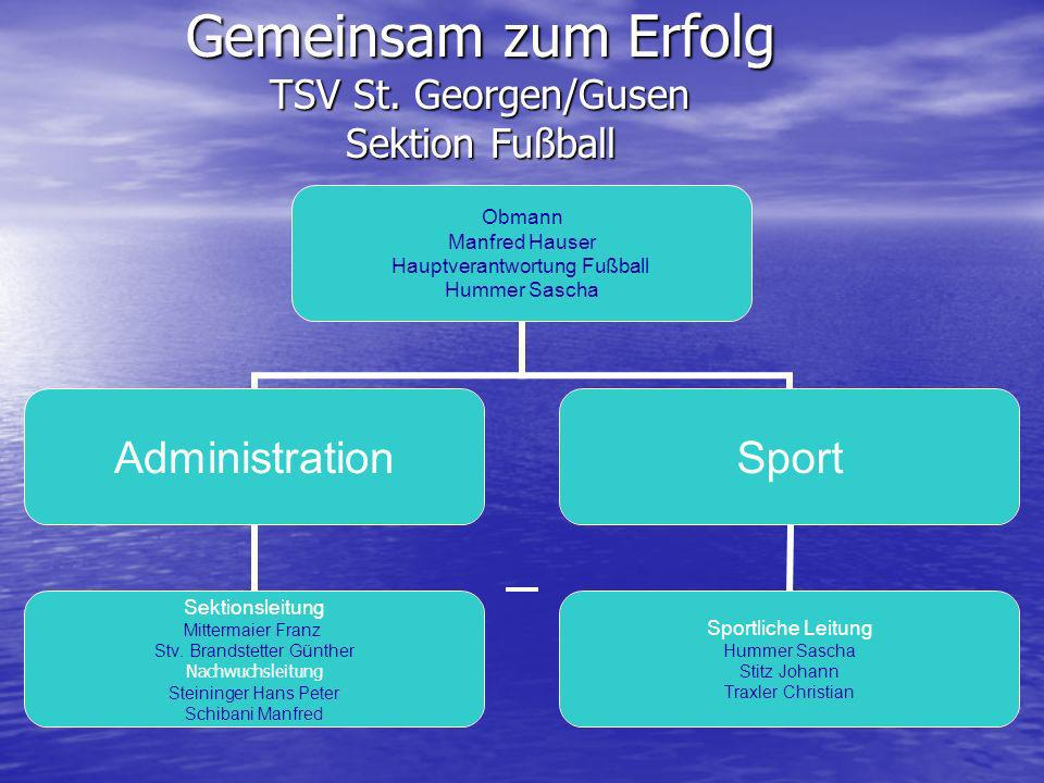 Gemeinsam zum Erfolg TSV St. Georgen/Gusen Sektion Fußball Obmann Manfred Hauser Hauptverantwortung Fußball Hummer Sascha Administration Sektionsleitu