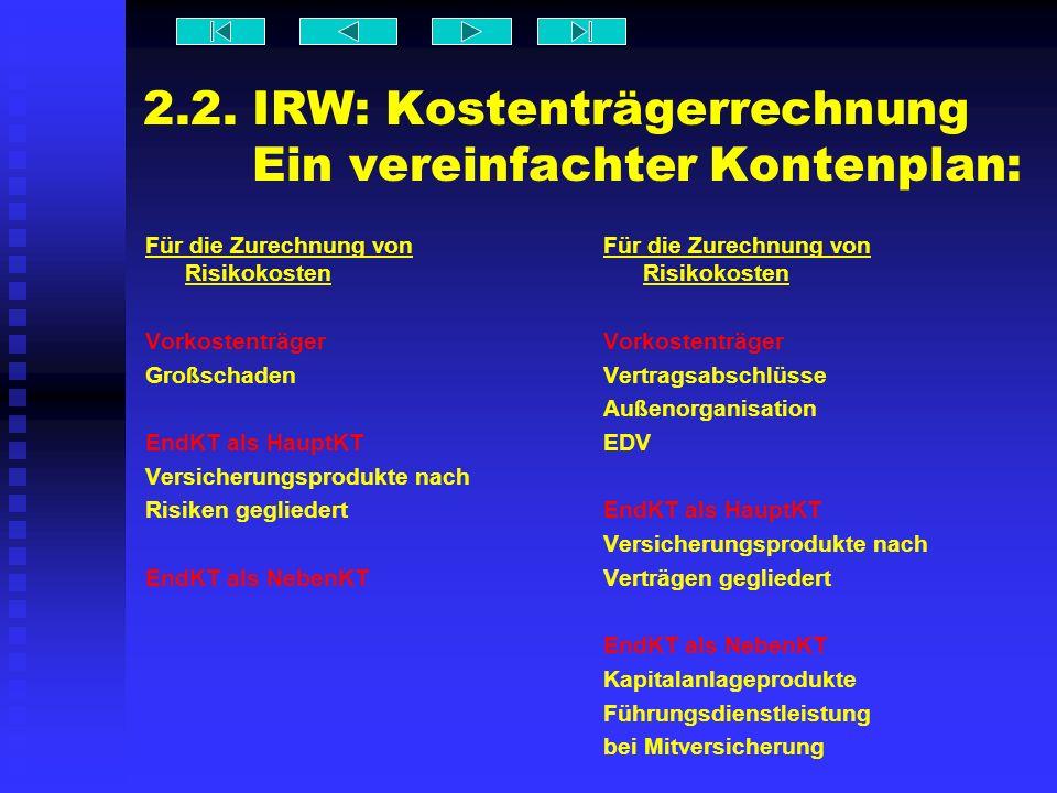 2.2. IRW: Kostenträgerrechnung Ein vereinfachter Kontenplan: Für die Zurechnung von Risikokosten Vorkostenträger Großschaden EndKT als HauptKT Versich