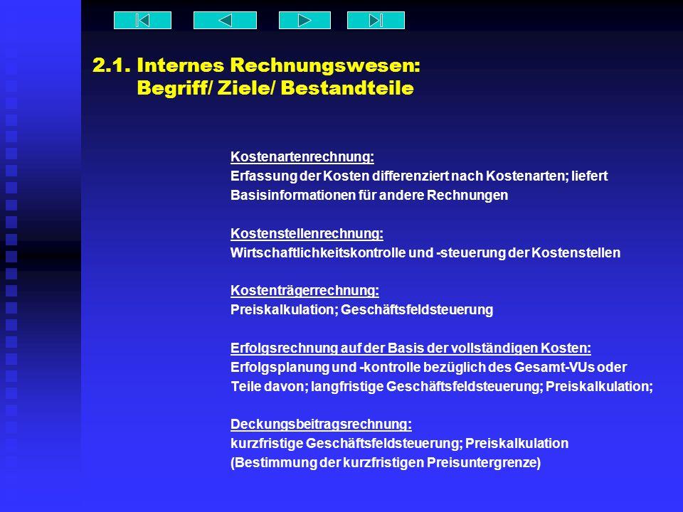2.1. Internes Rechnungswesen: Begriff/ Ziele/ Bestandteile Kostenartenrechnung: Erfassung der Kosten differenziert nach Kostenarten; liefert Basisinfo