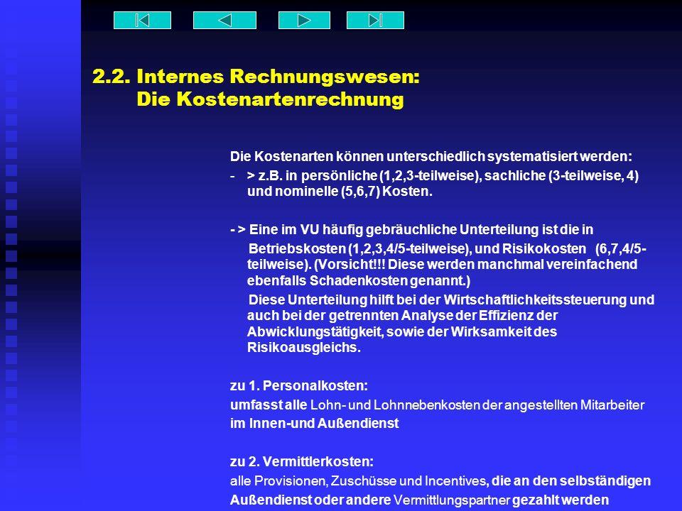 2.2.Internes Rechnungswesen: Die Kostenartenrechnung zu 3.