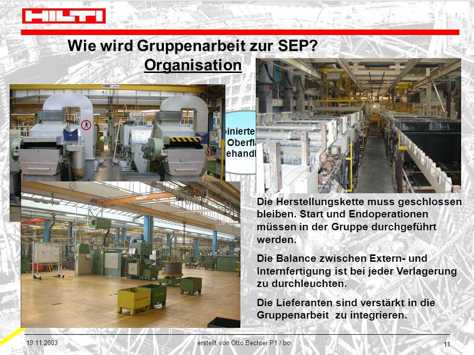 erstellt von Otto Bechter P1 / bo 19.11.2003 11 Wie wird Gruppenarbeit zur SEP? Organisation Die Herstellungskette muss geschlossen bleiben. Start und