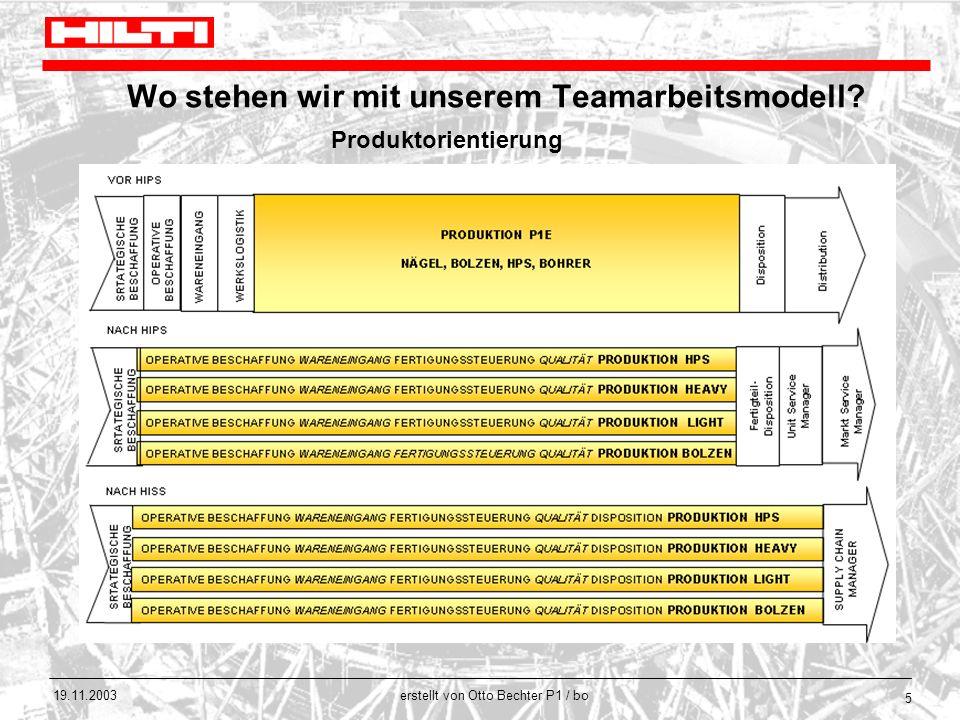 erstellt von Otto Bechter P1 / bo 19.11.2003 5 Wo stehen wir mit unserem Teamarbeitsmodell? Produktorientierung