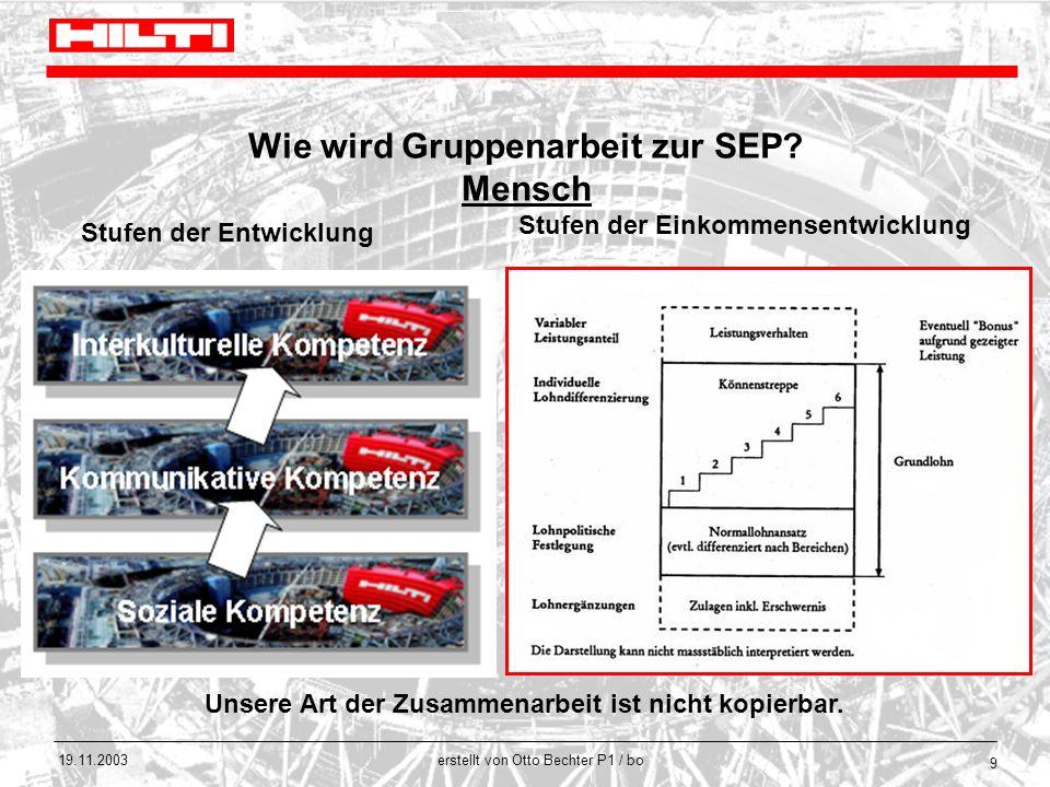 erstellt von Otto Bechter P1 / bo 19.11.2003 9 Wie wird Gruppenarbeit zur SEP? Mensch Stufen der Entwicklung Stufen der Einkommensentwicklung Unsere A