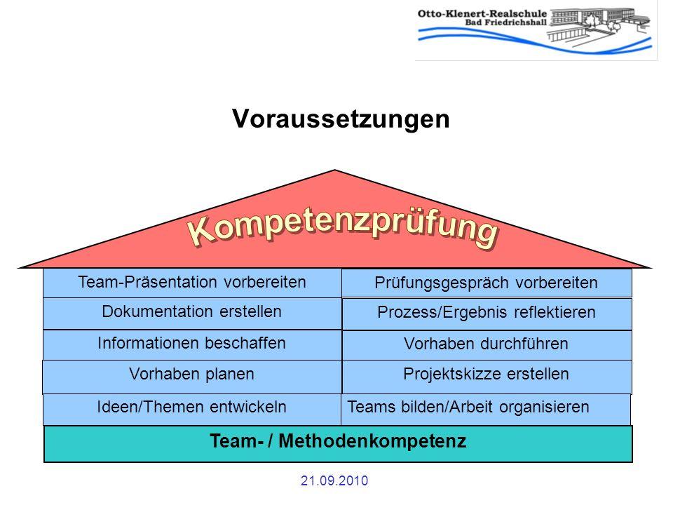 21.09.2010 Voraussetzungen Team-Präsentation vorbereiten Prüfungsgespräch vorbereiten Dokumentation erstellen Prozess/Ergebnis reflektieren Informatio