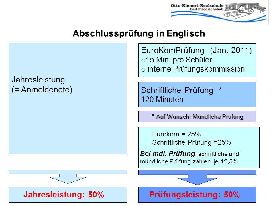 Abschlussprüfung in Englisch Jahresleistung: 50% Prüfungsleistung: 50% Eurokom = 25% Schriftliche Prüfung =25% Bei mdl. Prüfung : schriftliche und mün