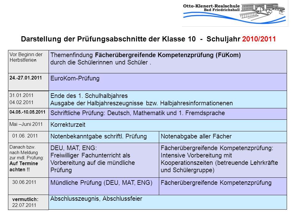 Darstellung der Prüfungsabschnitte der Klasse 10 - Schuljahr 2010/2011 Themenfindung Fächerübergreifende Kompetenzprüfung (FüKom) durch die Schülerinn