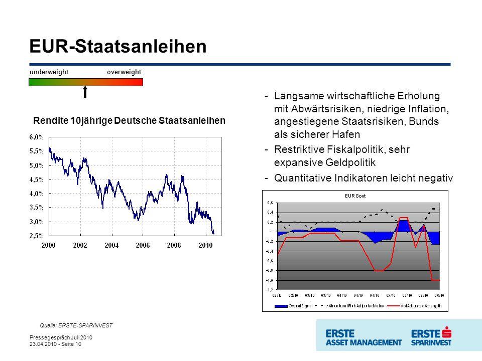 Pressegespräch Juli 2010 23.04.2010 - Seite 10 EUR-Staatsanleihen underweightoverweight -Langsame wirtschaftliche Erholung mit Abwärtsrisiken, niedrig