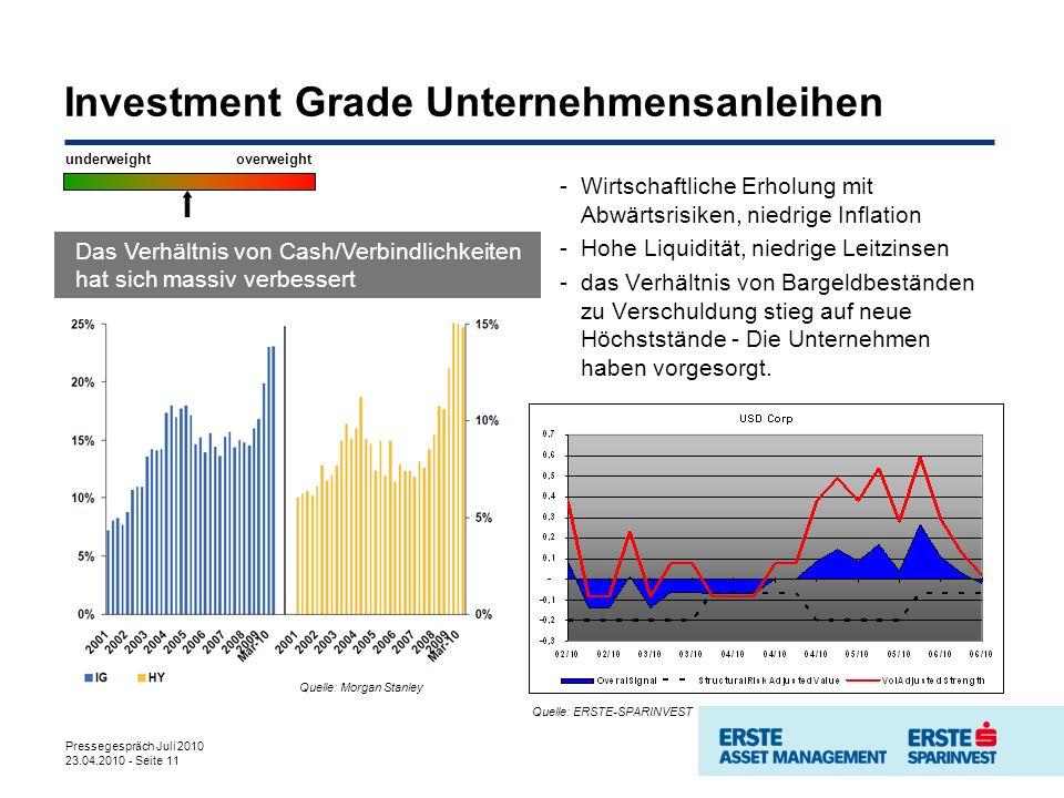 Pressegespräch Juli 2010 23.04.2010 - Seite 11 Investment Grade Unternehmensanleihen -Wirtschaftliche Erholung mit Abwärtsrisiken, niedrige Inflation