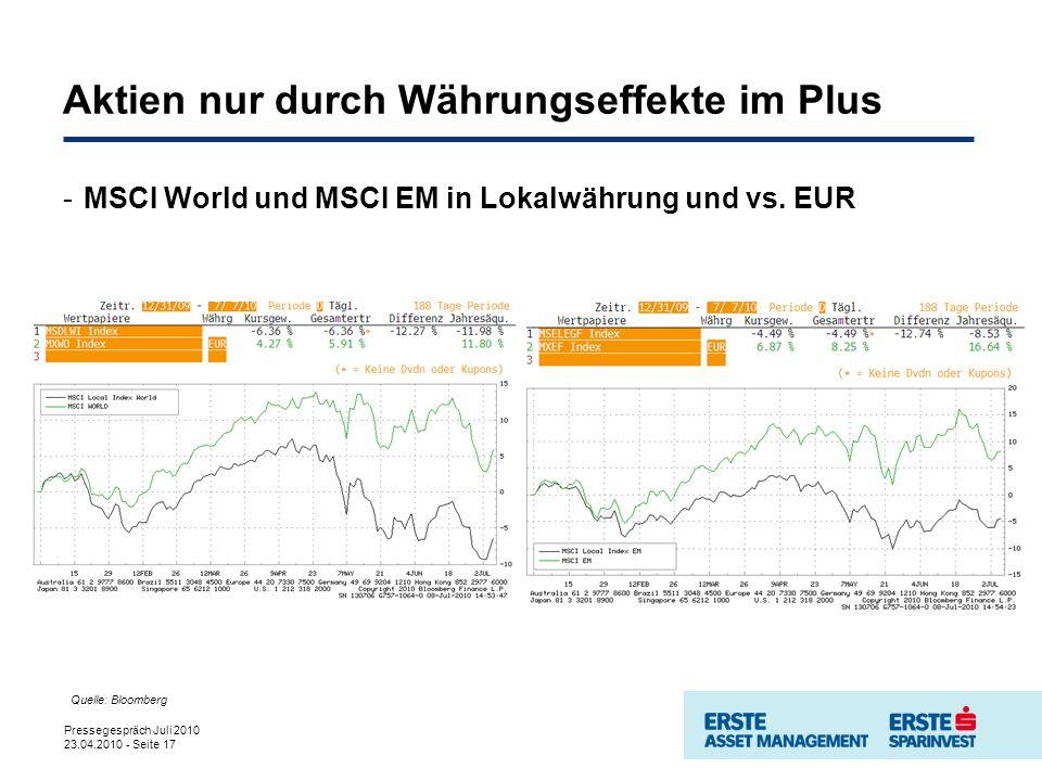 Pressegespräch Juli 2010 23.04.2010 - Seite 17 Aktien nur durch Währungseffekte im Plus -MSCI World und MSCI EM in Lokalwährung und vs. EUR Quelle: Bl