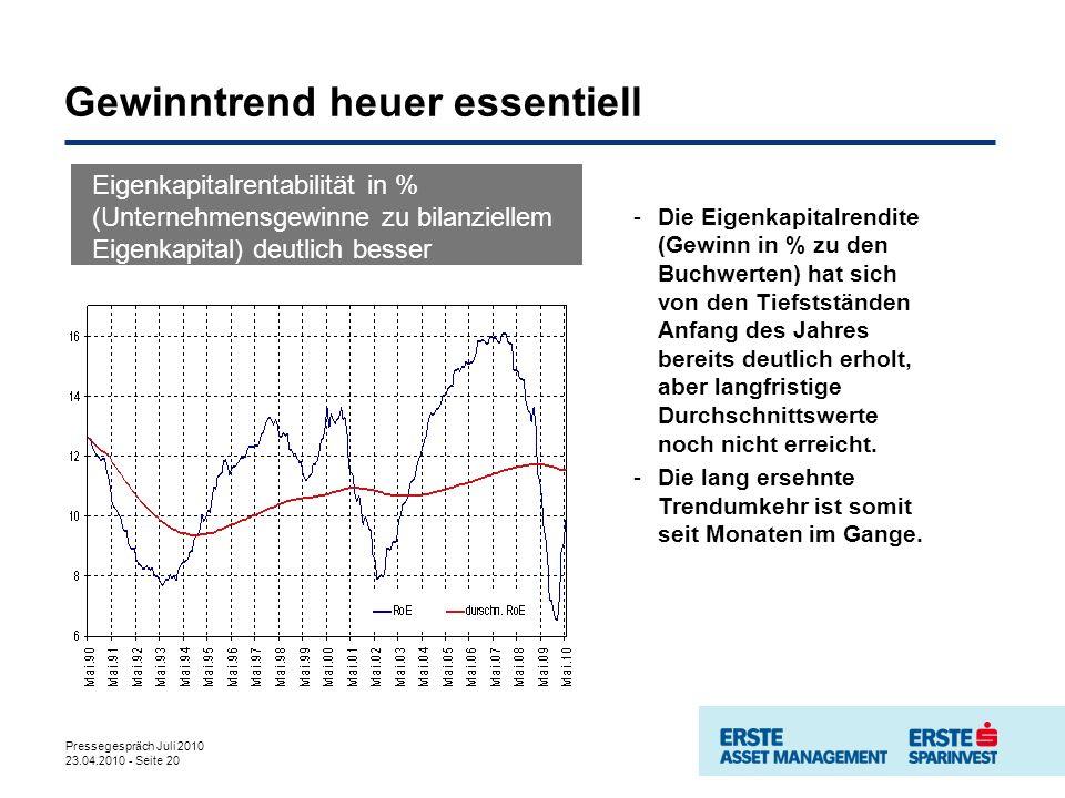 Pressegespräch Juli 2010 23.04.2010 - Seite 20 Quelle: Bloomberg Eigenkapitalrentabilität in % (Unternehmensgewinne zu bilanziellem Eigenkapital) deut