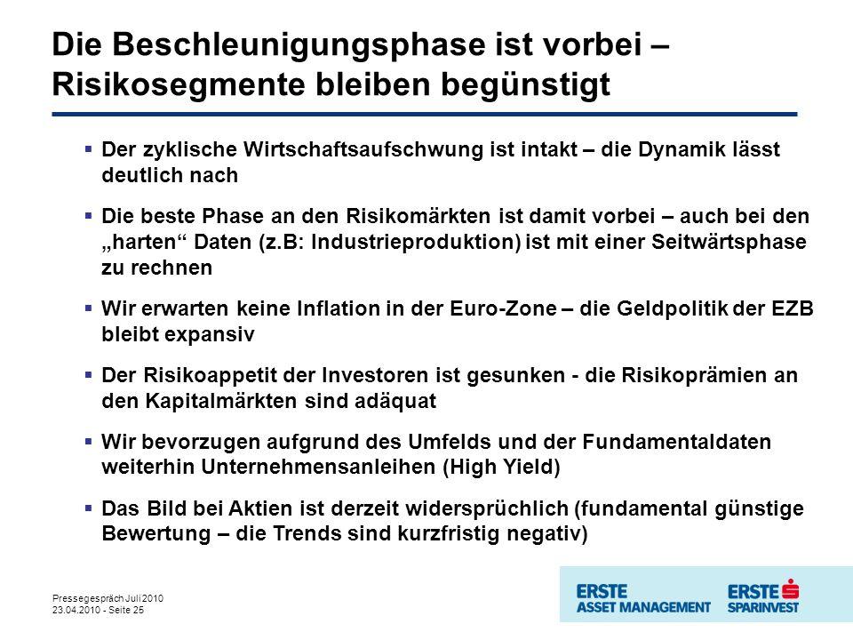 Pressegespräch Juli 2010 23.04.2010 - Seite 25 Die Beschleunigungsphase ist vorbei – Risikosegmente bleiben begünstigt Der zyklische Wirtschaftsaufschwung ist intakt – die Dynamik lässt deutlich nach Die beste Phase an den Risikomärkten ist damit vorbei – auch bei den harten Daten (z.B: Industrieproduktion) ist mit einer Seitwärtsphase zu rechnen Wir erwarten keine Inflation in der Euro-Zone – die Geldpolitik der EZB bleibt expansiv Der Risikoappetit der Investoren ist gesunken - die Risikoprämien an den Kapitalmärkten sind adäquat Wir bevorzugen aufgrund des Umfelds und der Fundamentaldaten weiterhin Unternehmensanleihen (High Yield) Das Bild bei Aktien ist derzeit widersprüchlich (fundamental günstige Bewertung – die Trends sind kurzfristig negativ)
