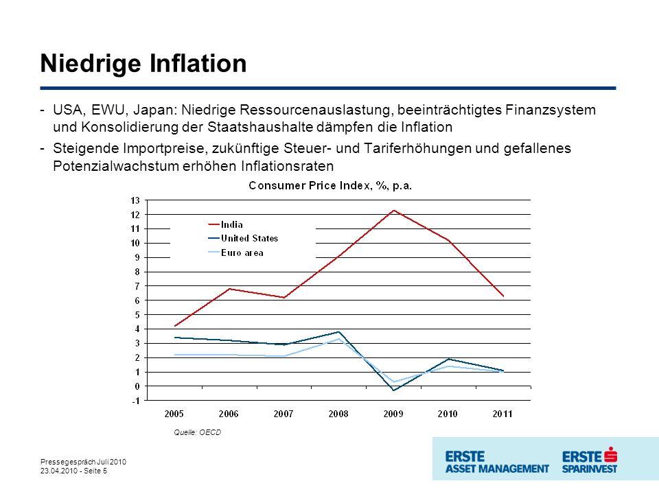 Pressegespräch Juli 2010 23.04.2010 - Seite 5 Niedrige Inflation Quelle: OECD -USA, EWU, Japan: Niedrige Ressourcenauslastung, beeinträchtigtes Finanzsystem und Konsolidierung der Staatshaushalte dämpfen die Inflation -Steigende Importpreise, zukünftige Steuer- und Tariferhöhungen und gefallenes Potenzialwachstum erhöhen Inflationsraten