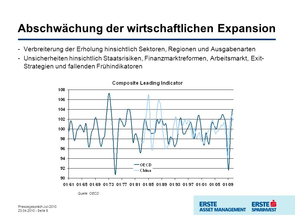 Pressegespräch Juli 2010 23.04.2010 - Seite 6 Abschwächung der wirtschaftlichen Expansion Quelle: OECD -Verbreiterung der Erholung hinsichtlich Sektor