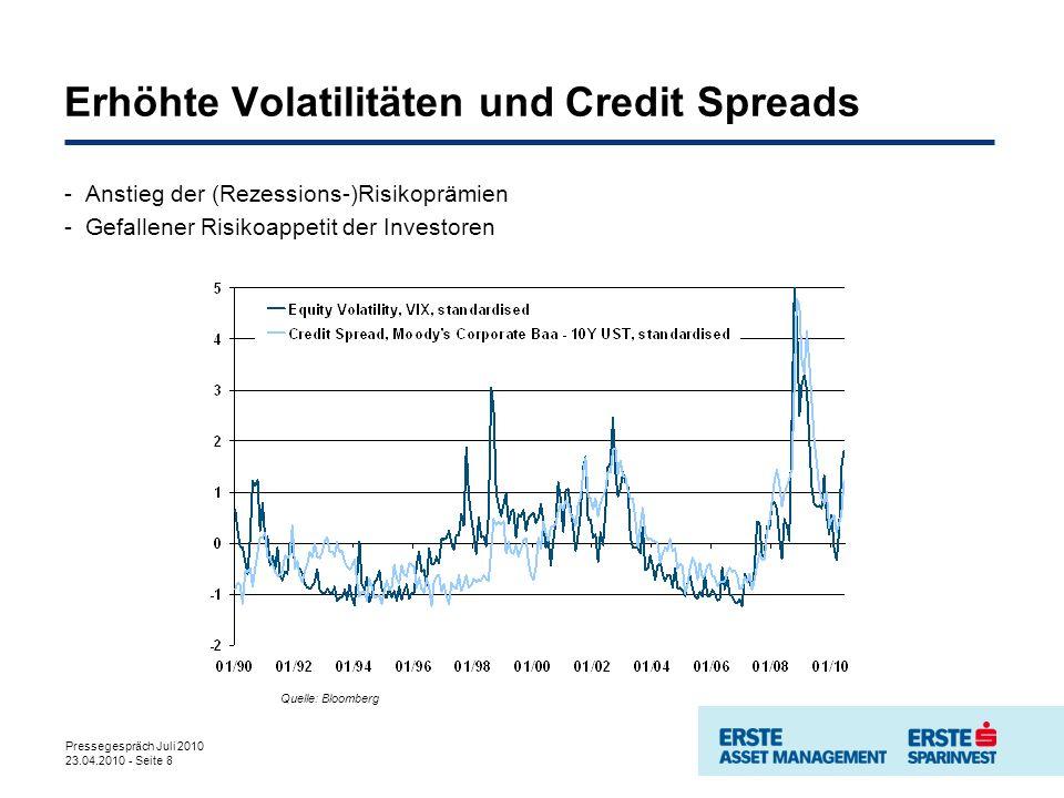 Pressegespräch Juli 2010 23.04.2010 - Seite 8 Erhöhte Volatilitäten und Credit Spreads Quelle: Bloomberg -Anstieg der (Rezessions-)Risikoprämien -Gefallener Risikoappetit der Investoren