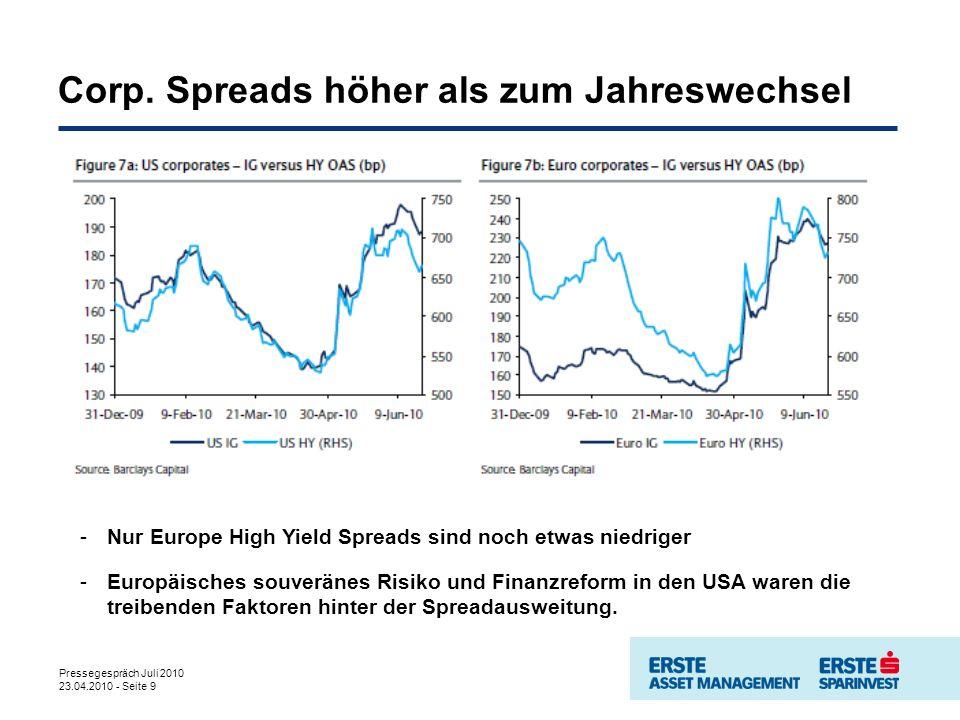Pressegespräch Juli 2010 23.04.2010 - Seite 9 -Nur Europe High Yield Spreads sind noch etwas niedriger -Europäisches souveränes Risiko und Finanzreform in den USA waren die treibenden Faktoren hinter der Spreadausweitung.