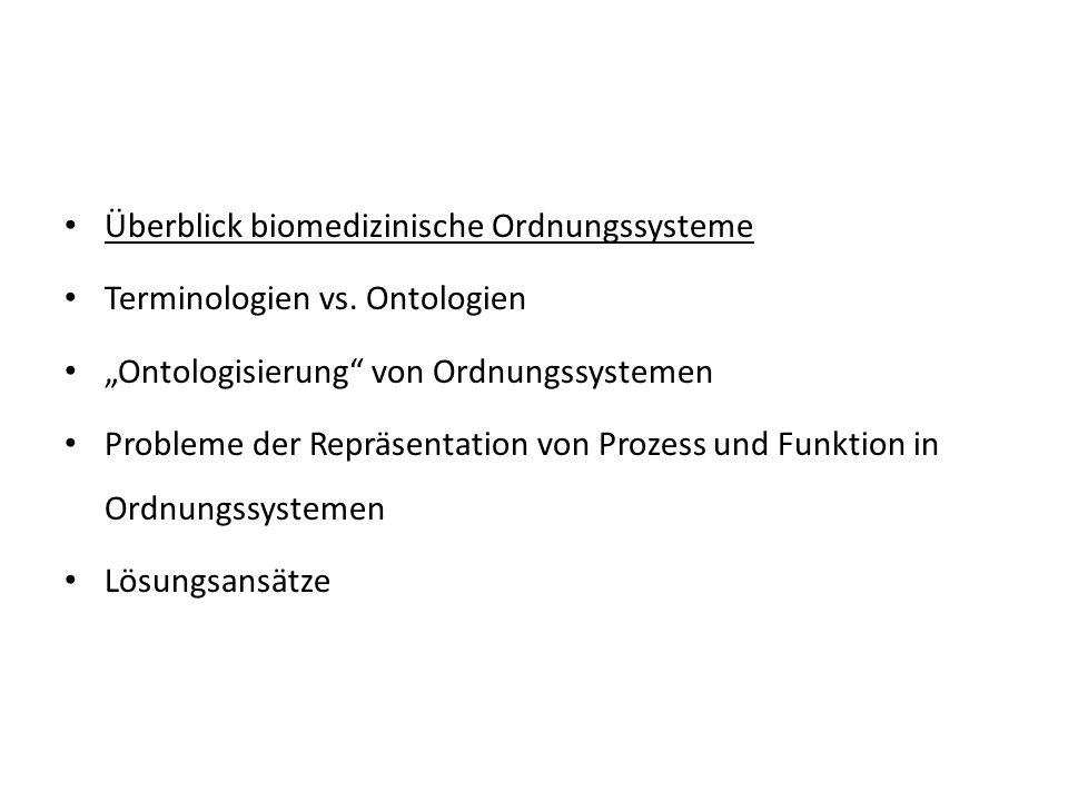 Anwendungskontext biomedizinischer Ordnungssysteme Verschlagwortung von Dokumenten