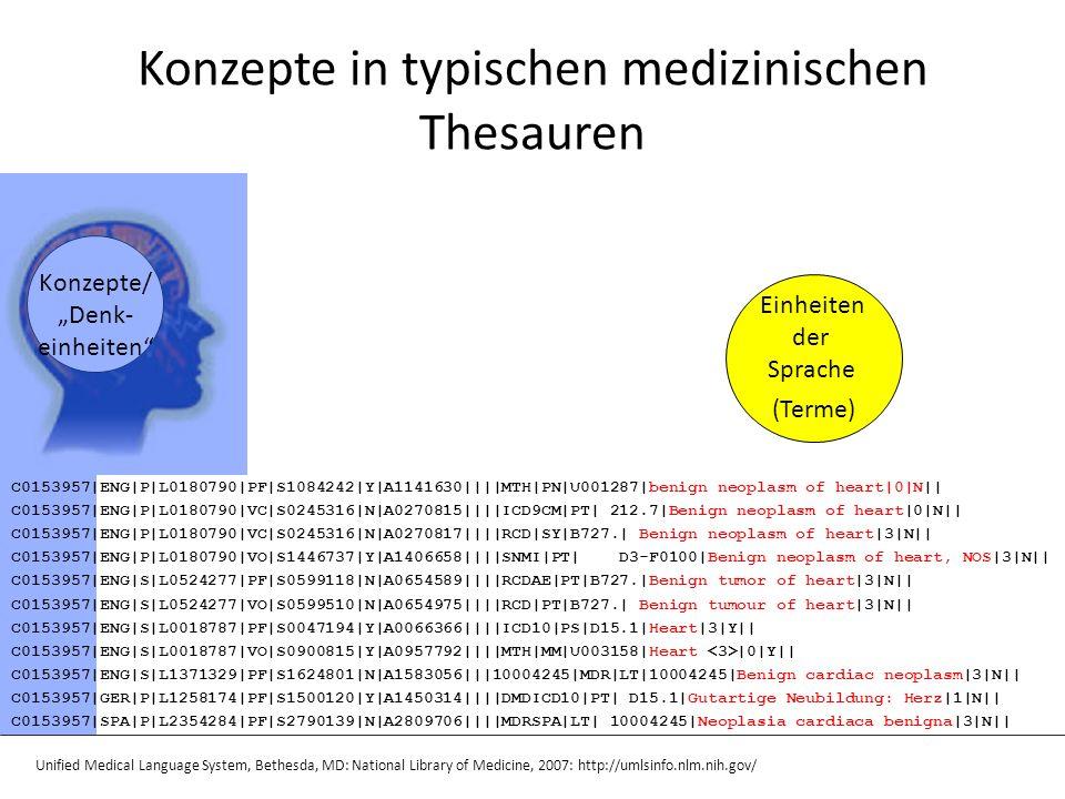 Konzepte/ Denk- einheiten C0153957|ENG|P|L0180790|PF|S1084242|Y|A1141630||||MTH|PN|U001287|benign neoplasm of heart|0|N|| C0153957|ENG|P|L0180790|VC|S0245316|N|A0270815||||ICD9CM|PT| 212.7|Benign neoplasm of heart|0|N|| C0153957|ENG|P|L0180790|VC|S0245316|N|A0270817||||RCD|SY|B727.| Benign neoplasm of heart|3|N|| C0153957|ENG|P|L0180790|VO|S1446737|Y|A1406658||||SNMI|PT| D3-F0100|Benign neoplasm of heart, NOS|3|N|| C0153957|ENG|S|L0524277|PF|S0599118|N|A0654589||||RCDAE|PT|B727.|Benign tumor of heart|3|N|| C0153957|ENG|S|L0524277|VO|S0599510|N|A0654975||||RCD|PT|B727.| Benign tumour of heart|3|N|| C0153957|ENG|S|L0018787|PF|S0047194|Y|A0066366||||ICD10|PS|D15.1|Heart|3|Y|| C0153957|ENG|S|L0018787|VO|S0900815|Y|A0957792||||MTH|MM|U003158|Heart |0|Y|| C0153957|ENG|S|L1371329|PF|S1624801|N|A1583056|||10004245|MDR|LT|10004245|Benign cardiac neoplasm|3|N|| C0153957|GER|P|L1258174|PF|S1500120|Y|A1450314||||DMDICD10|PT| D15.1|Gutartige Neubildung: Herz|1|N|| C0153957|SPA|P|L2354284|PF|S2790139|N|A2809706||||MDRSPA|LT| 10004245|Neoplasia cardiaca benigna|3|N|| Einheiten der Sprache (Terme) Unified Medical Language System, Bethesda, MD: National Library of Medicine, 2007: http://umlsinfo.nlm.nih.gov/ Konzepte in typischen medizinischen Thesauren