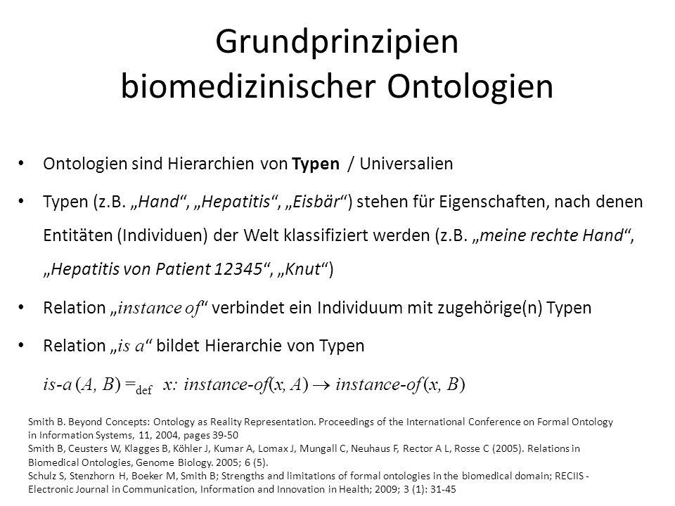 Ontologien sind Hierarchien von Typen / Universalien Typen (z.B. Hand, Hepatitis, Eisbär) stehen für Eigenschaften, nach denen Entitäten (Individuen)