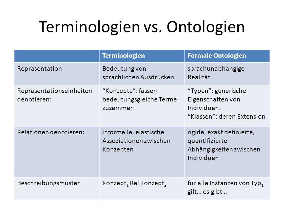 Terminologien vs. Ontologien TerminologienFormale Ontologien RepräsentationBedeutung von sprachlichen Ausdrücken sprachunabhängige Realität Repräsenta