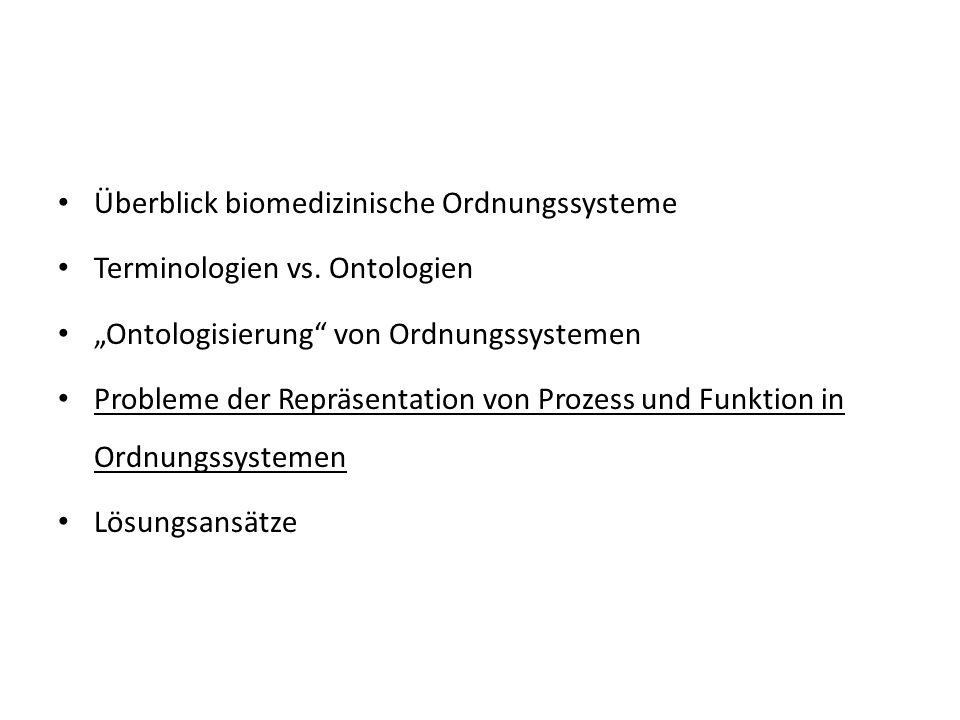 Überblick biomedizinische Ordnungssysteme Terminologien vs.