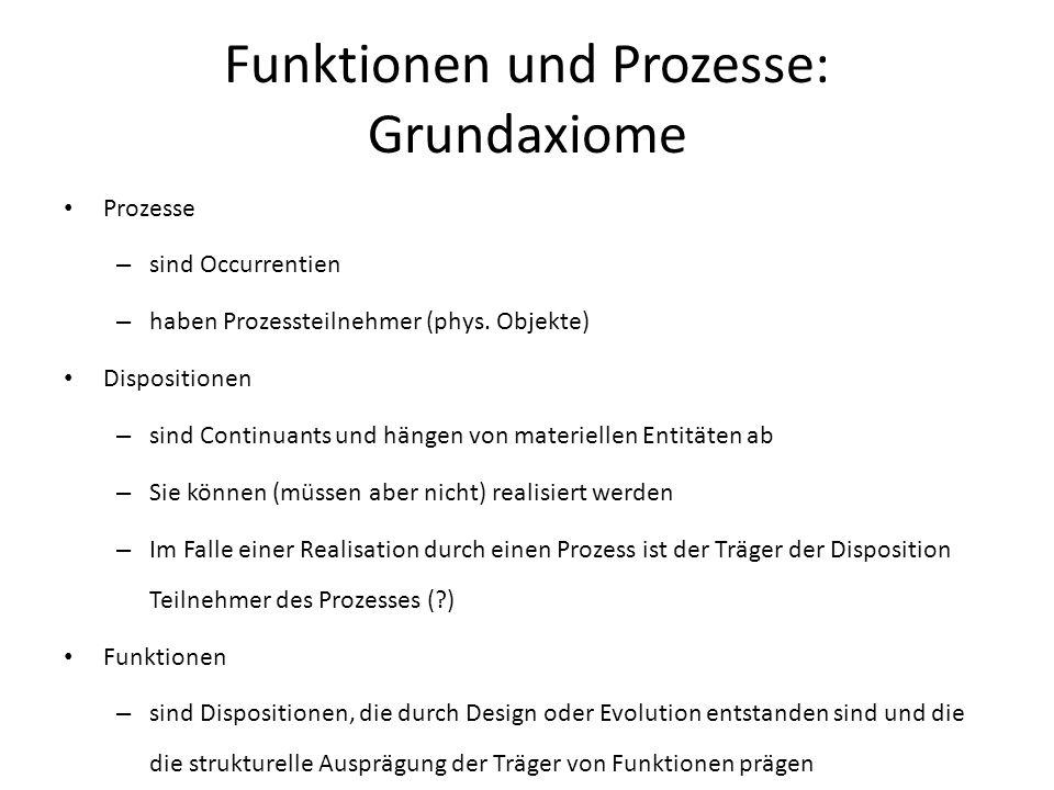 Funktionen und Prozesse: Grundaxiome Prozesse – sind Occurrentien – haben Prozessteilnehmer (phys. Objekte) Dispositionen – sind Continuants und hänge