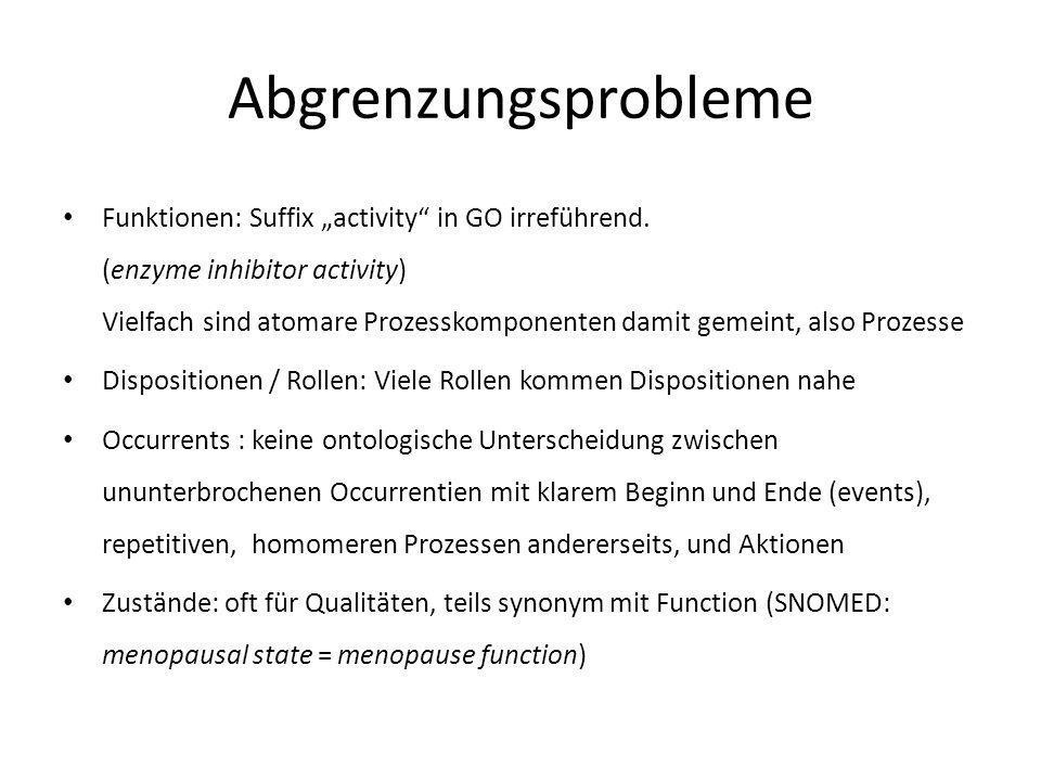 Abgrenzungsprobleme Funktionen: Suffix activity in GO irreführend.