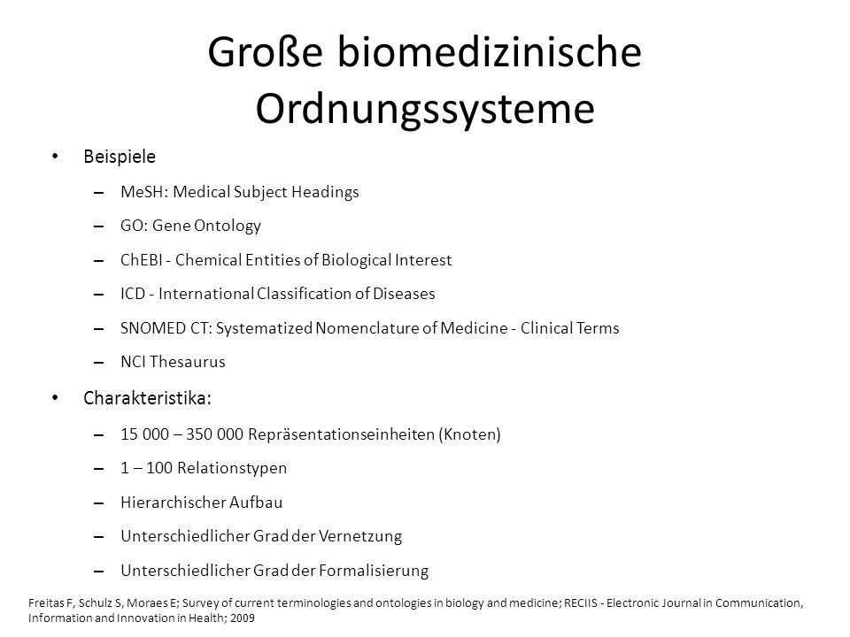 Welt Formale Ontologie Is_a Gastritis Pancreatitis Hepatitis Inflammatory Disease Is_a Hierarchien, Typen, Klassen, Individuen