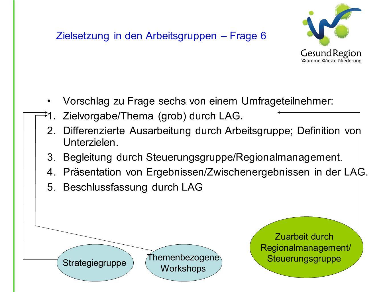 Zielsetzung in den Arbeitsgruppen – Frage 6 Vorschlag zu Frage sechs von einem Umfrageteilnehmer: 1. Zielvorgabe/Thema (grob) durch LAG. 2. Differenzi