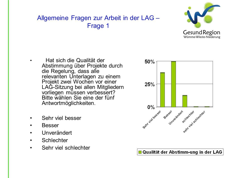 Allgemeine Fragen zur Arbeit in der LAG – Frage 1 Hat sich die Qualität der Abstimmung über Projekte durch die Regelung, dass alle relevanten Unterlag