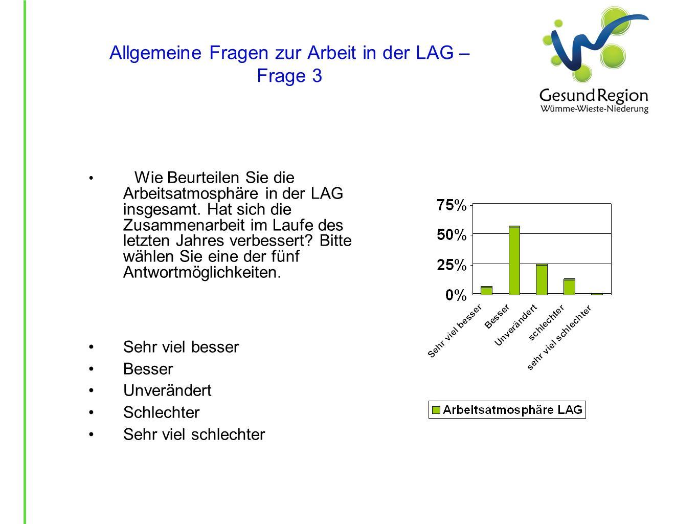 Allgemeine Fragen zur Arbeit in der LAG – Frage 3 Wie Beurteilen Sie die Arbeitsatmosphäre in der LAG insgesamt. Hat sich die Zusammenarbeit im Laufe