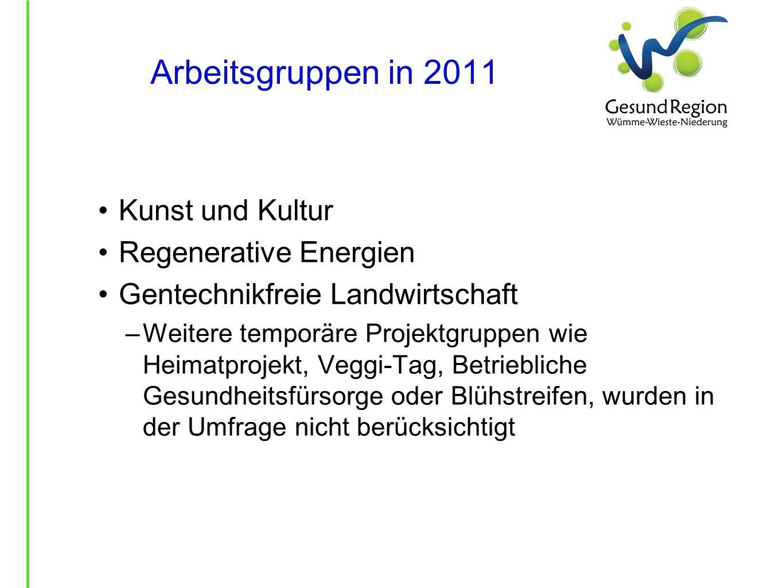 Arbeitsgruppen in 2011 Kunst und Kultur Regenerative Energien Gentechnikfreie Landwirtschaft –Weitere temporäre Projektgruppen wie Heimatprojekt, Vegg