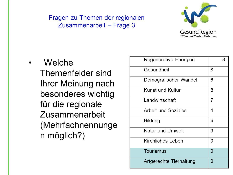 Fragen zu Themen der regionalen Zusammenarbeit – Frage 3 Welche Themenfelder sind Ihrer Meinung nach besonderes wichtig für die regionale Zusammenarbe