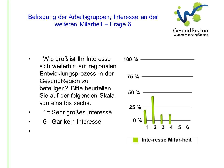 Befragung der Arbeitsgruppen; Interesse an der weiteren Mitarbeit – Frage 6 Wie groß ist Ihr Interesse sich weiterhin am regionalen Entwicklungsprozes