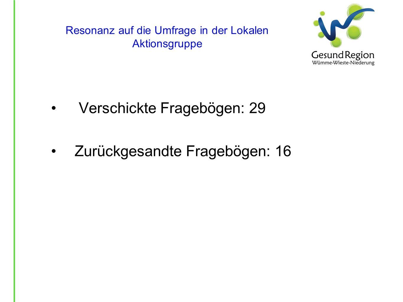 Resonanz auf die Umfrage in der Lokalen Aktionsgruppe Verschickte Fragebögen: 29 Zurückgesandte Fragebögen: 16