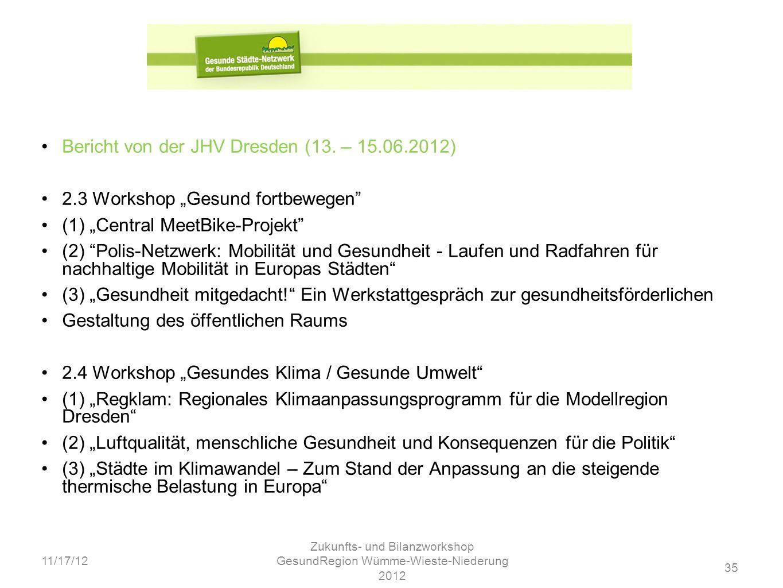 35 11/17/12 Zukunfts- und Bilanzworkshop GesundRegion Wümme-Wieste-Niederung 2012 Bericht von der JHV Dresden (13. – 15.06.2012) 2.3 Workshop Gesund f