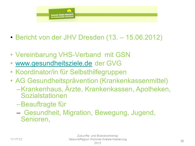38 11/17/12 Zukunfts- und Bilanzworkshop GesundRegion Wümme-Wieste-Niederung 2012 Bericht von der JHV Dresden (13. – 15.06.2012) Vereinbarung VHS-Verb