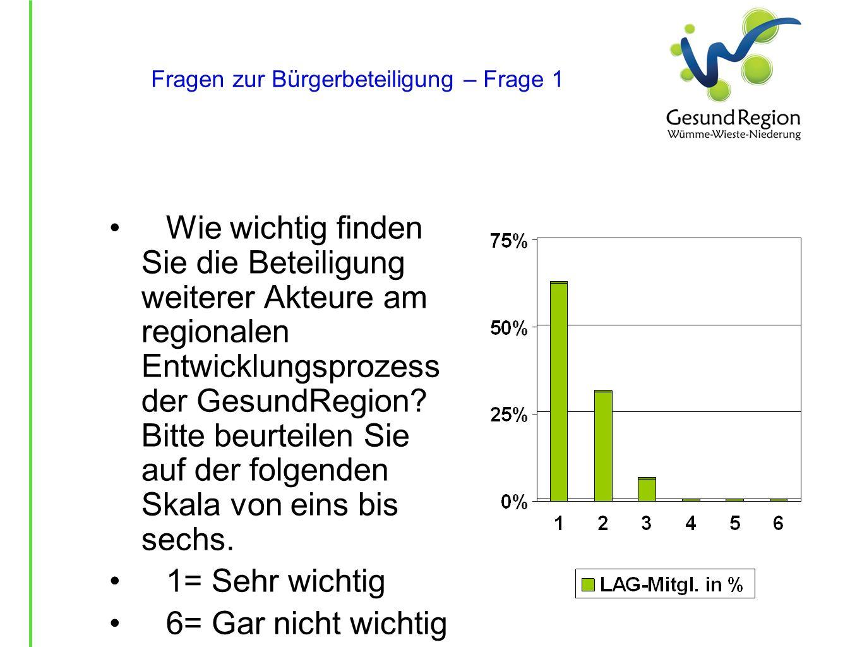 Befragung der Arbeitsgruppen; Interesse an der weiteren Mitarbeit – Frage 6 Wie groß ist Ihr Interesse sich weiterhin am regionalen Entwicklungsprozess in der GesundRegion zu beteiligen.