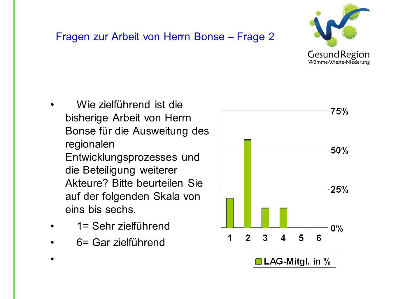 Fragen zur Arbeit von Herrn Bonse – Frage 2 Wie zielführend ist die bisherige Arbeit von Herrn Bonse für die Ausweitung des regionalen Entwicklungspro