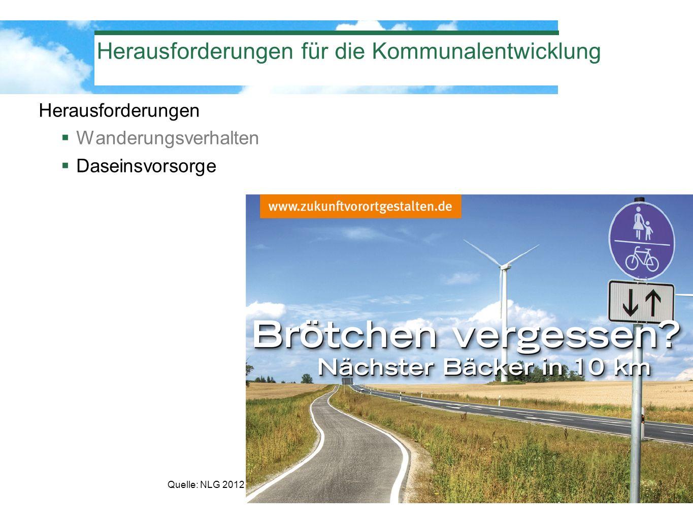 Herausforderungen für die Kommunalentwicklung Herausforderungen Wanderungsverhalten Daseinsvorsorge Quelle: NLG 2012