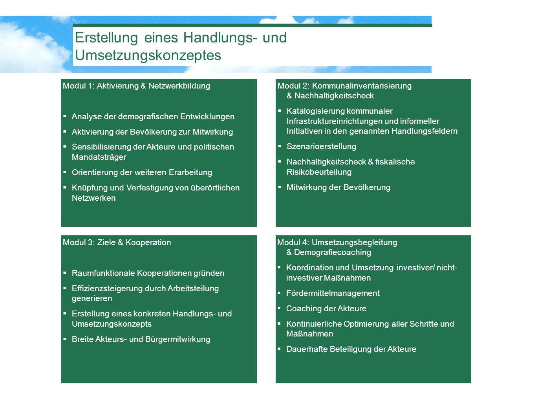 Erstellung eines Handlungs- und Umsetzungskonzeptes Modul 1: Aktivierung & Netzwerkbildung Analyse der demografischen Entwicklungen Aktivierung der Be